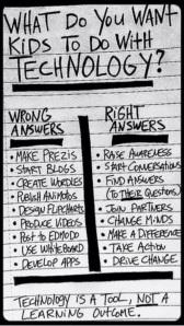 Technology Purpose2